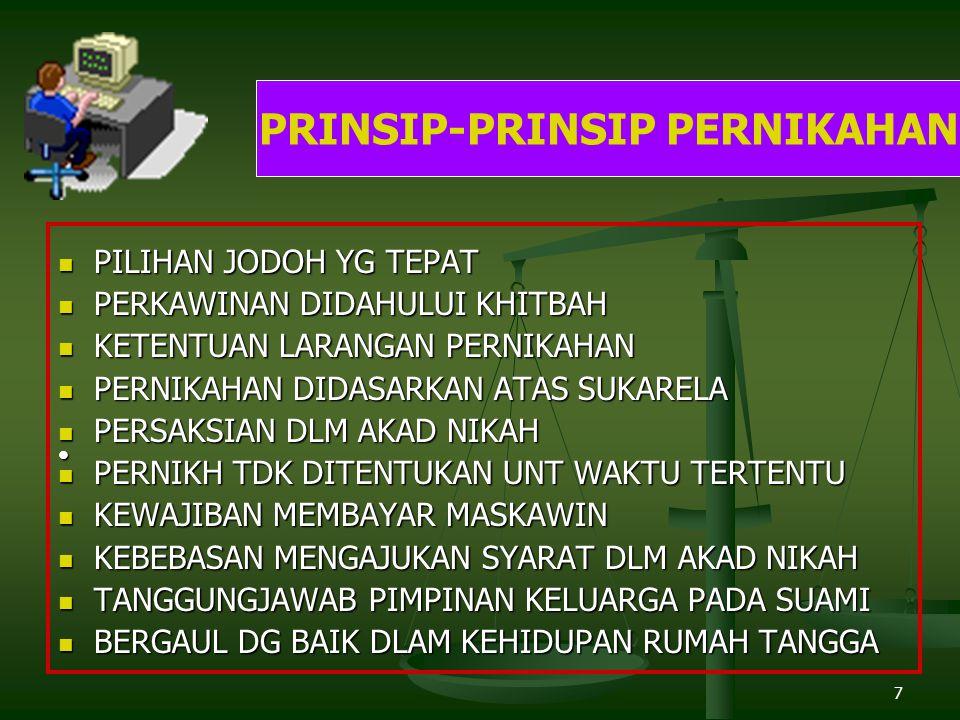 PRINSIP-PRINSIP PERNIKAHAN