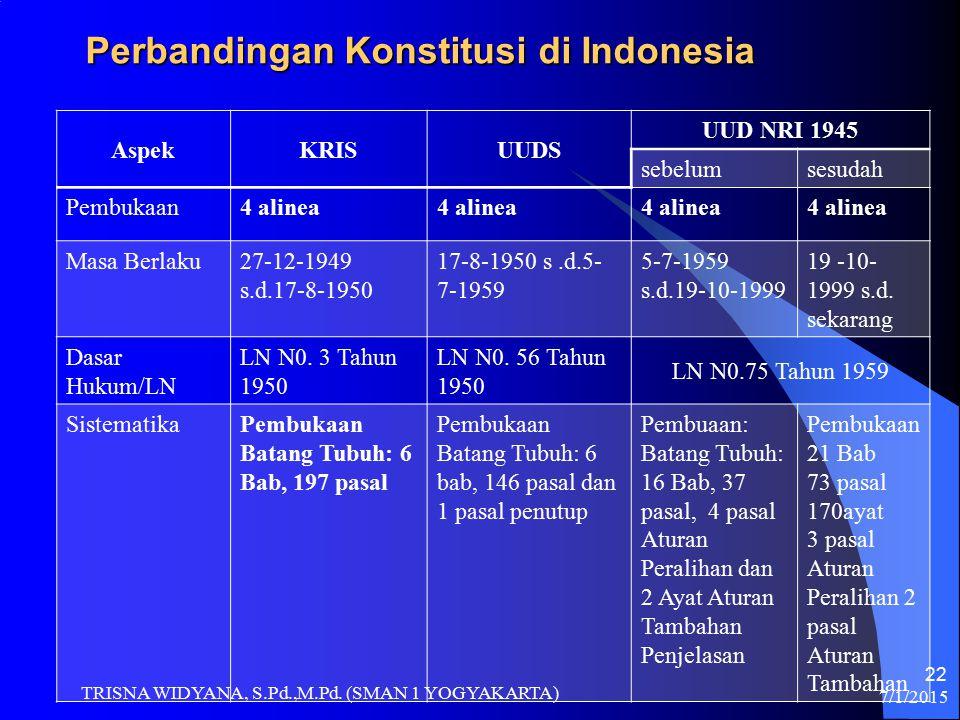 Perbandingan Konstitusi di Indonesia