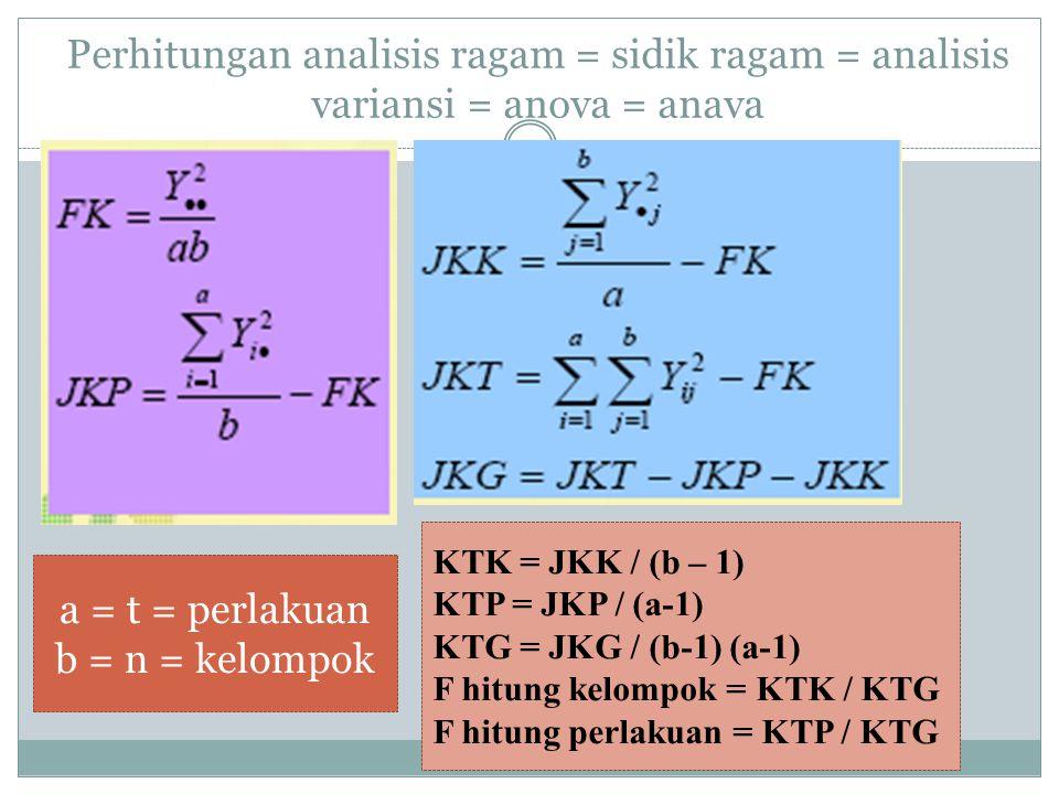 Perhitungan analisis ragam = sidik ragam = analisis variansi = anova = anava