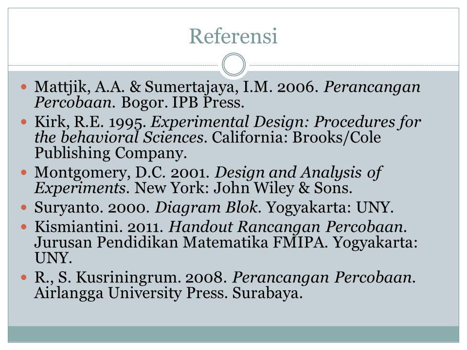 Referensi Mattjik, A.A. & Sumertajaya, I.M. 2006. Perancangan Percobaan. Bogor. IPB Press.