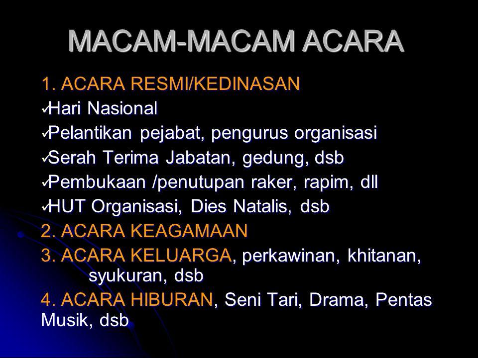 MACAM-MACAM ACARA 1. ACARA RESMI/KEDINASAN Hari Nasional