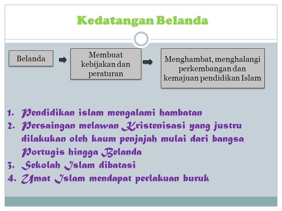 Pendidikan islam mengalami hambatan