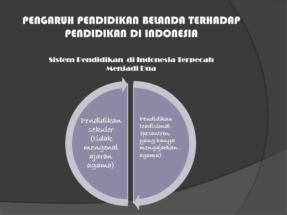 PENGARUH PENDIDIKAN BELANDA TERHADAP PENDIDIKAN DI INDONESIA