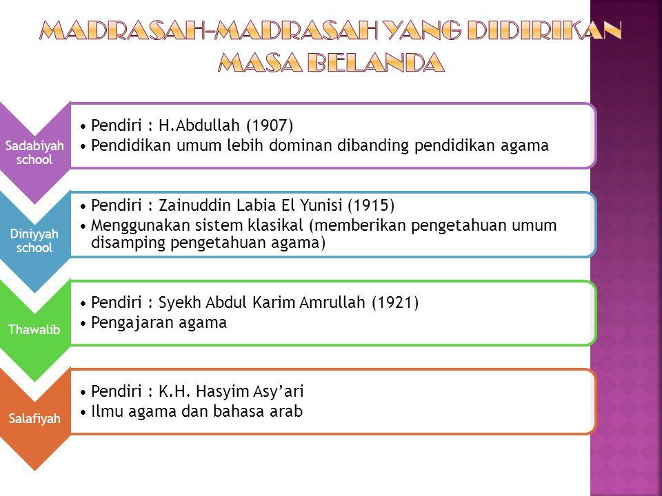 Madrasah-Madrasah yang Didirikan Masa Belanda