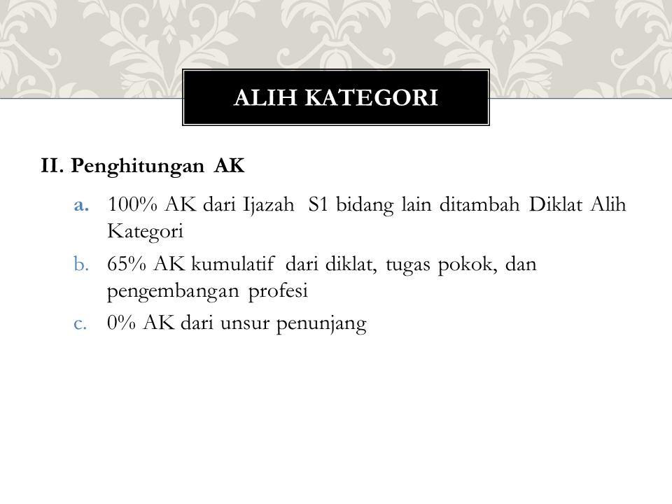 ALIH KATEGORI II. Penghitungan AK