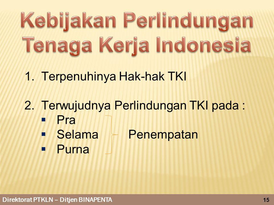 Kebijakan Perlindungan Tenaga Kerja Indonesia
