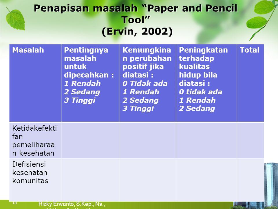 Penapisan masalah Paper and Pencil Tool (Ervin, 2002)