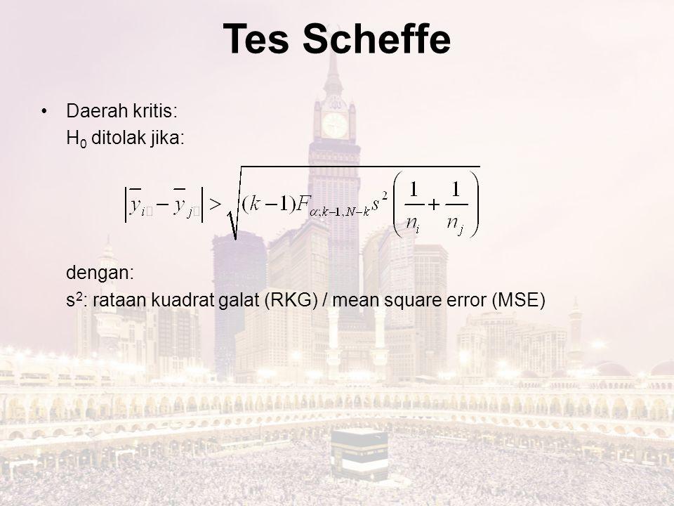 Tes Scheffe Daerah kritis: H0 ditolak jika: dengan: