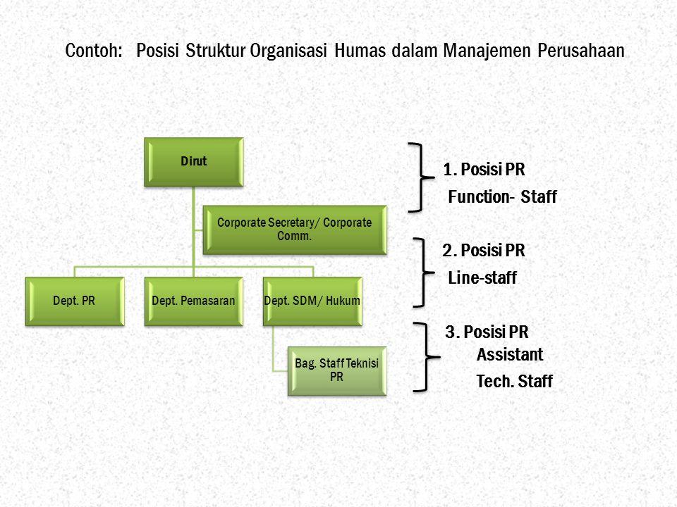 Contoh: Posisi Struktur Organisasi Humas dalam Manajemen Perusahaan
