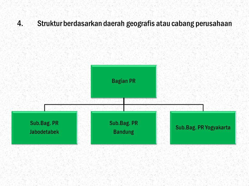Struktur berdasarkan daerah geografis atau cabang perusahaan