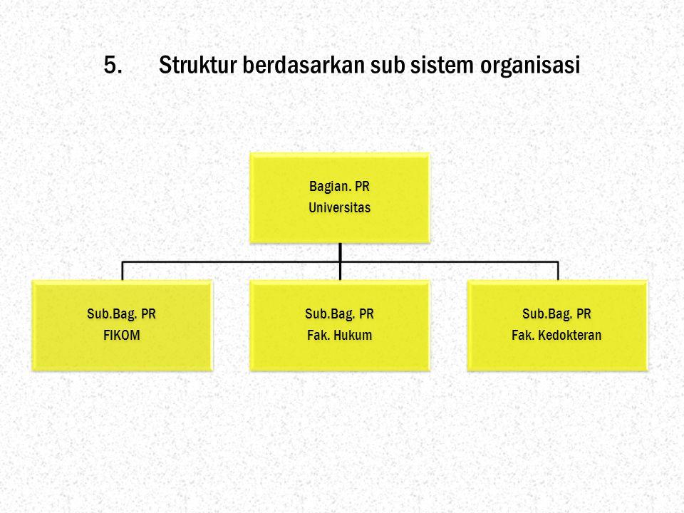 Struktur berdasarkan sub sistem organisasi