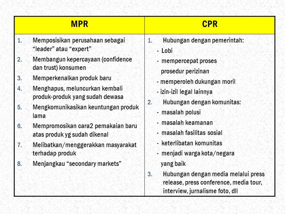MPR CPR Memposisikan perusahaan sebagai leader atau expert