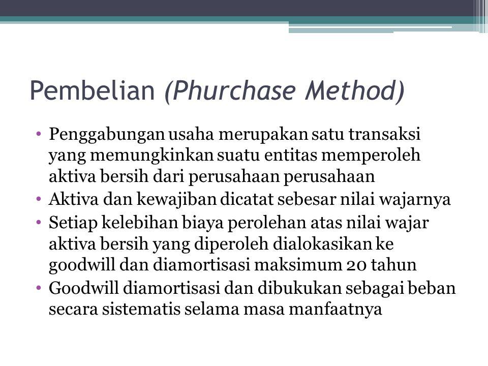Pembelian (Phurchase Method)