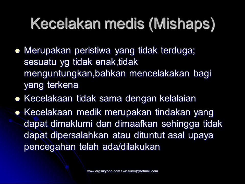 Kecelakan medis (Mishaps)