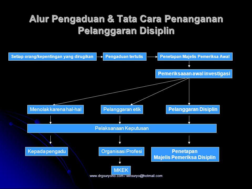 Alur Pengaduan & Tata Cara Penanganan Pelanggaran Disiplin