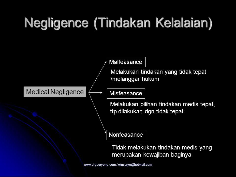 Negligence (Tindakan Kelalaian)