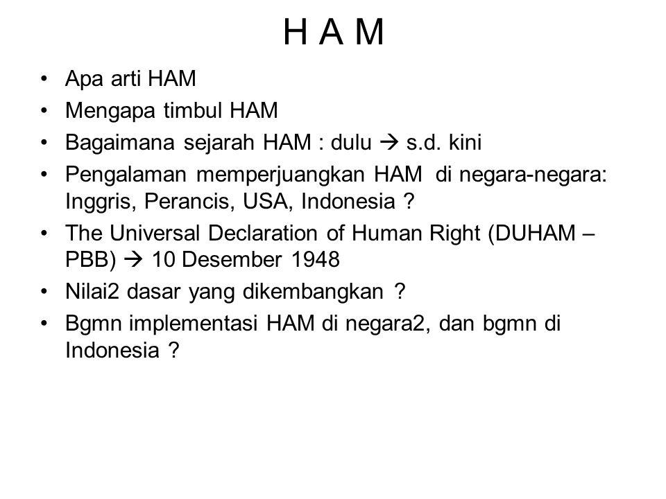 H A M Apa arti HAM Mengapa timbul HAM