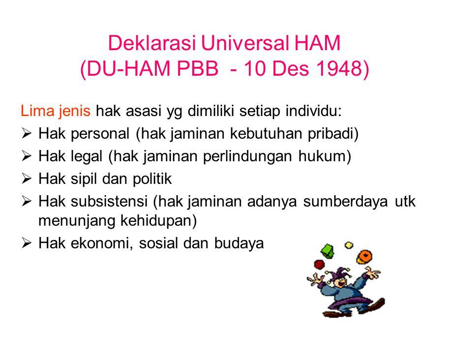Deklarasi Universal HAM (DU-HAM PBB - 10 Des 1948)