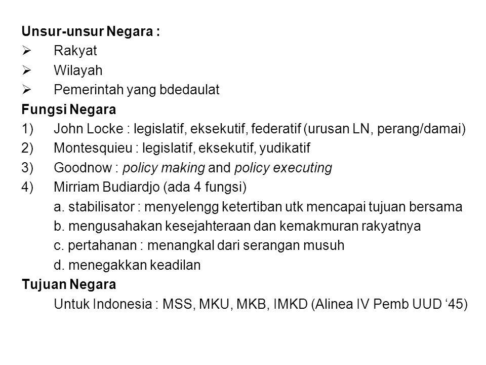 Unsur-unsur Negara : Rakyat. Wilayah. Pemerintah yang bdedaulat. Fungsi Negara.