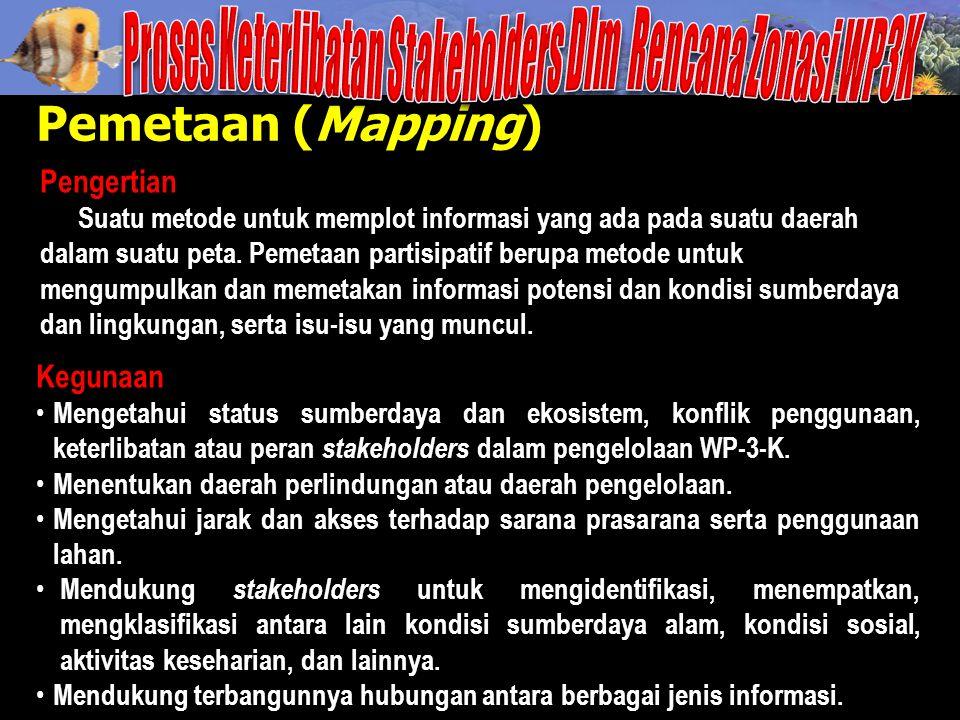 Proses Keterlibatan Stakeholders Dlm Rencana Zonasi WP3K