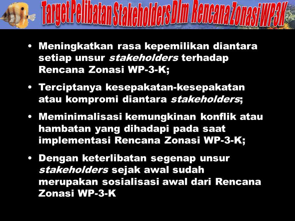 Target Pelibatan Stakeholders Dlm Rencana Zonasi WP3K