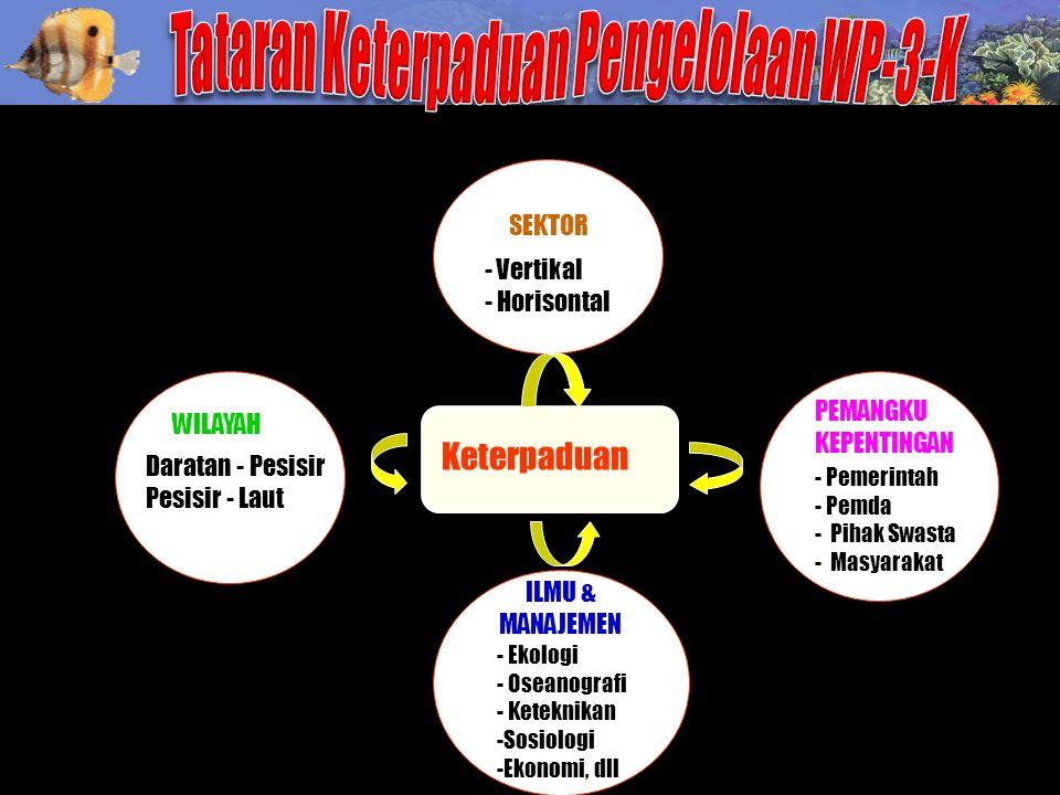 Tataran Keterpaduan Pengelolaan WP-3-K