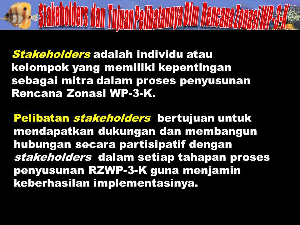 Stakeholders dan Tujuan Pelibatannya Dlm Rencana Zonasi WP-3-K