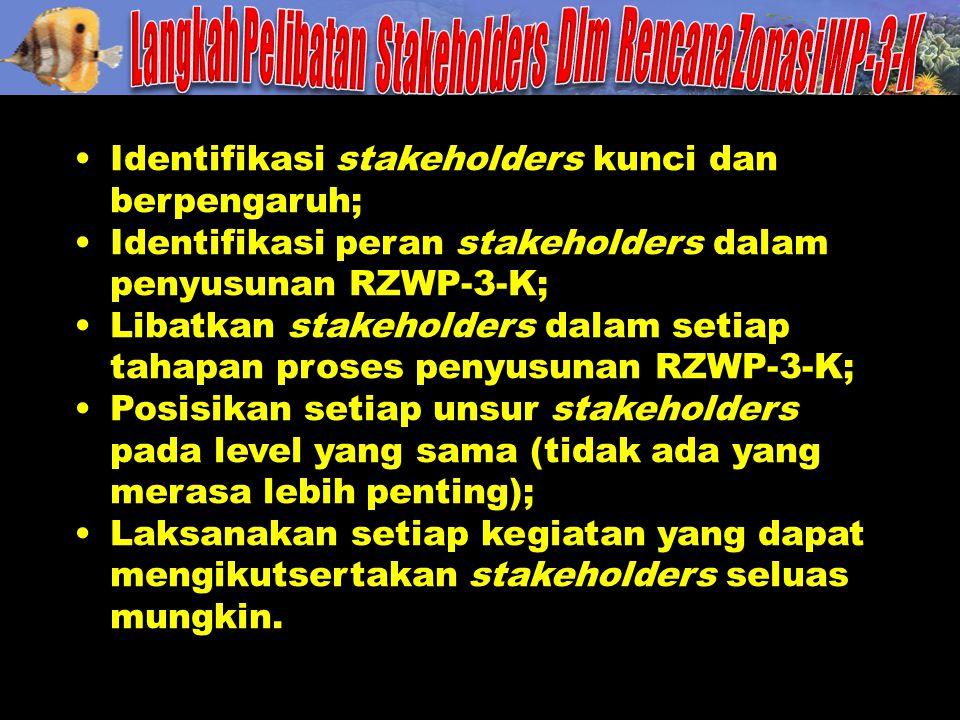 Langkah Pelibatan Stakeholders Dlm Rencana Zonasi WP-3-K