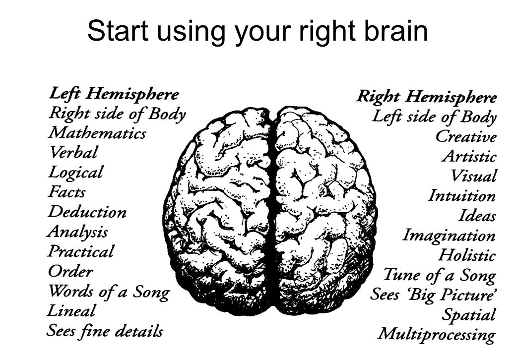 Start using your right brain