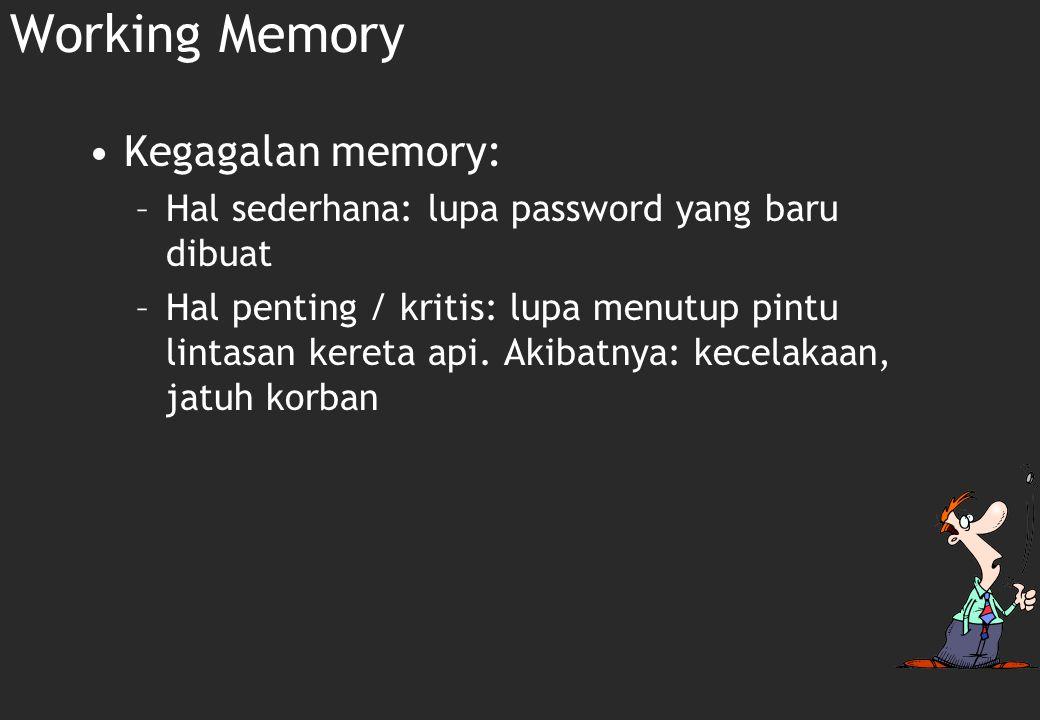 Working Memory Kegagalan memory: