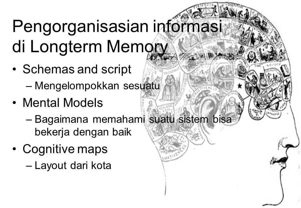 Pengorganisasian informasi di Longterm Memory