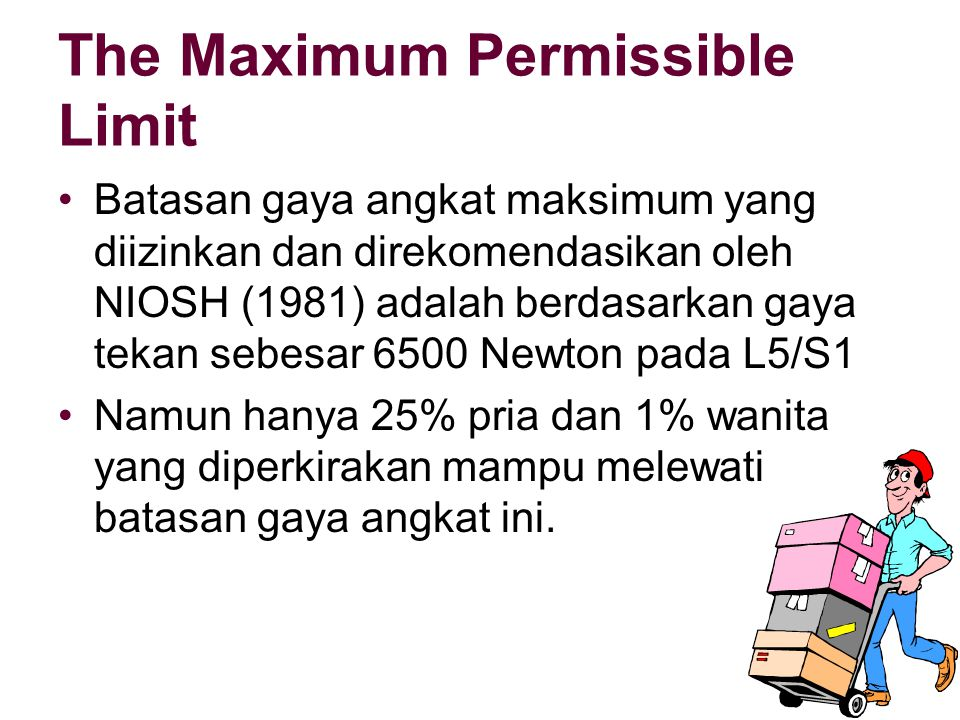 The Maximum Permissible Limit