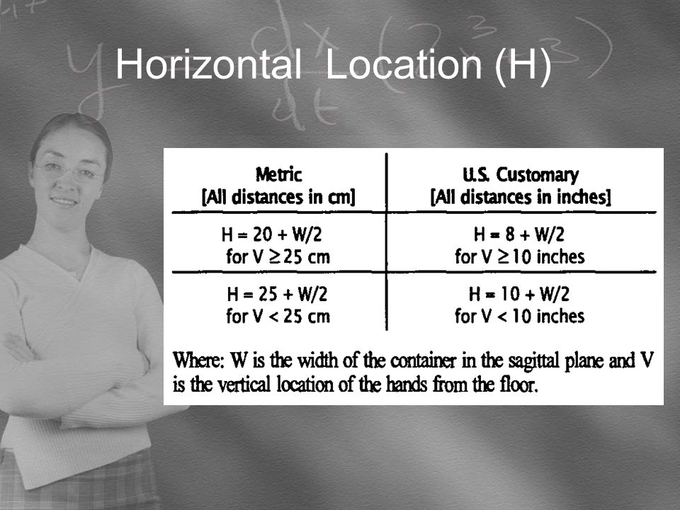 Horizontal Location (H)