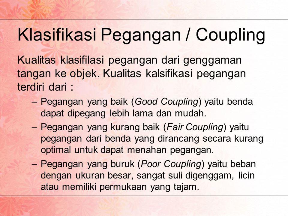 Klasifikasi Pegangan / Coupling