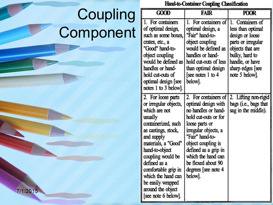 Coupling Component 4/17/2017 38