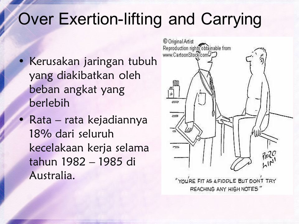 Over Exertion-lifting and Carrying