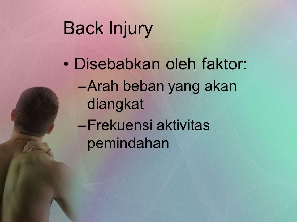 Back Injury Disebabkan oleh faktor: Arah beban yang akan diangkat