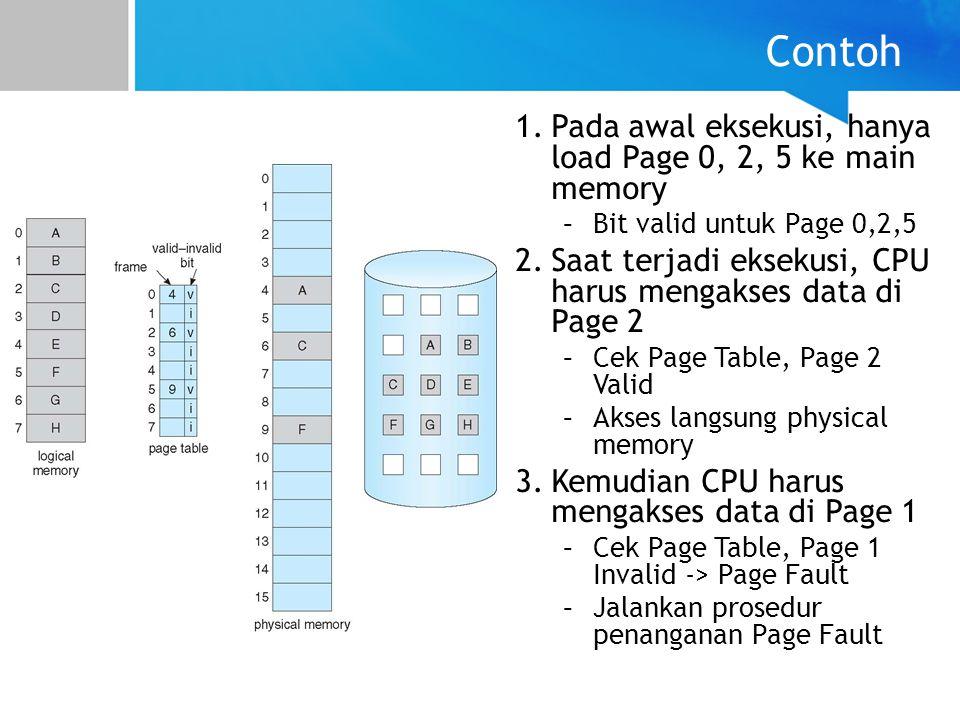 Contoh Pada awal eksekusi, hanya load Page 0, 2, 5 ke main memory