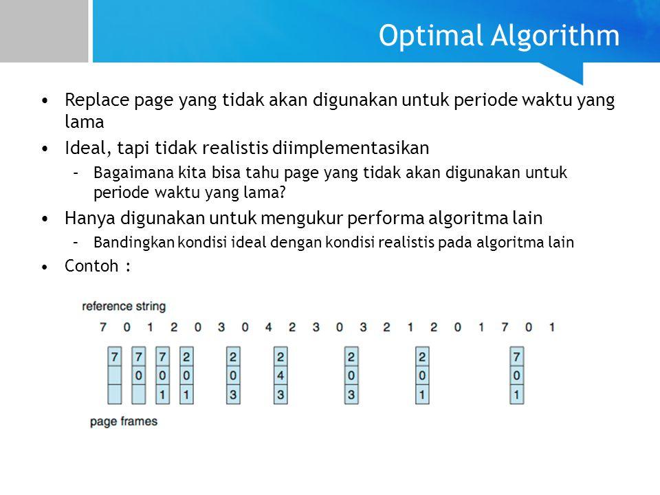 Optimal Algorithm Replace page yang tidak akan digunakan untuk periode waktu yang lama. Ideal, tapi tidak realistis diimplementasikan.