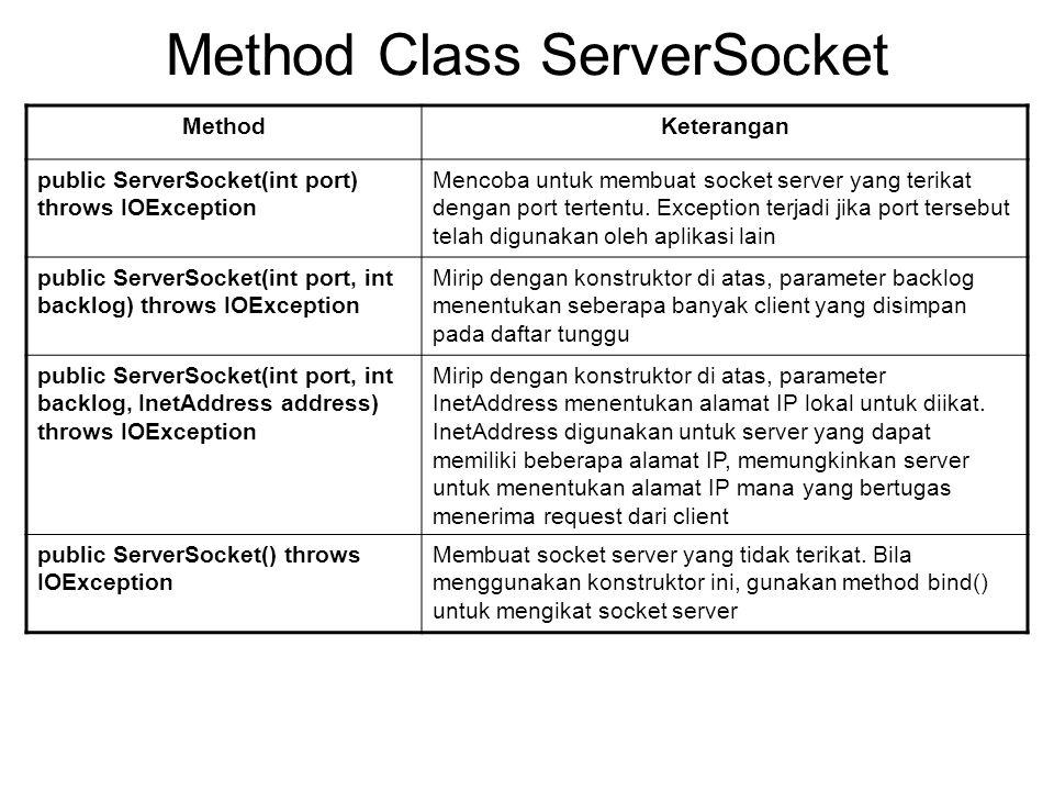 Method Class ServerSocket