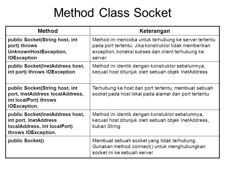 Method Class Socket Method Keterangan