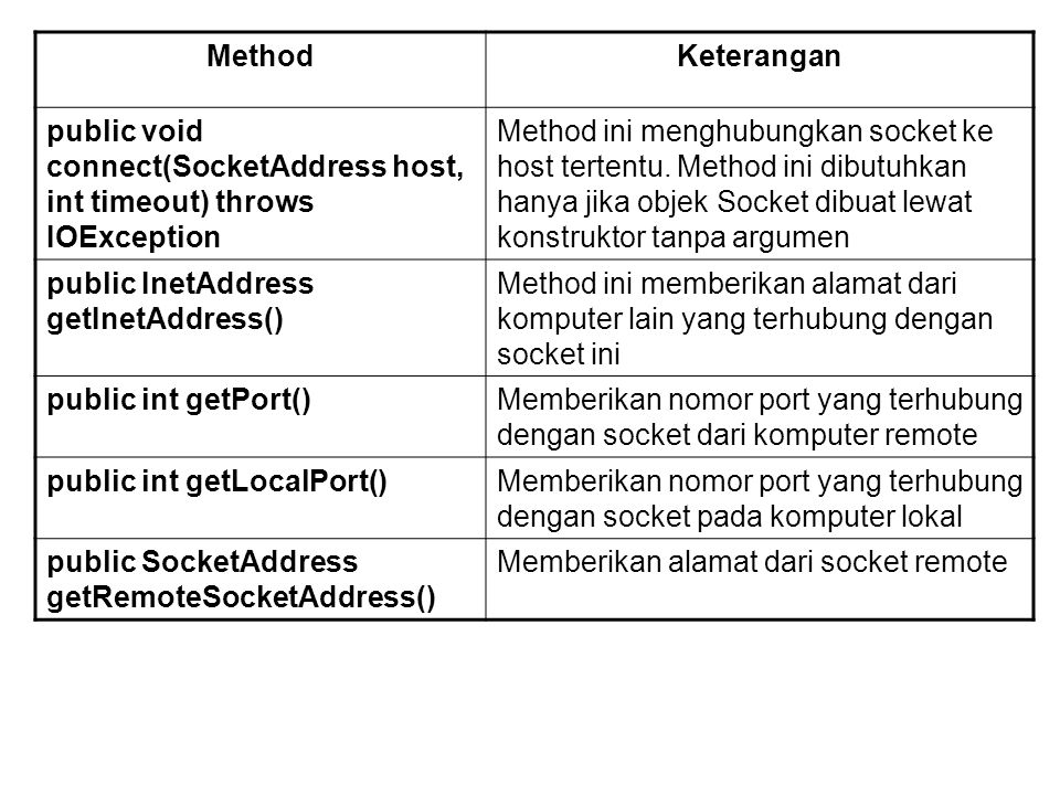 Method Keterangan. public void connect(SocketAddress host, int timeout) throws IOException.