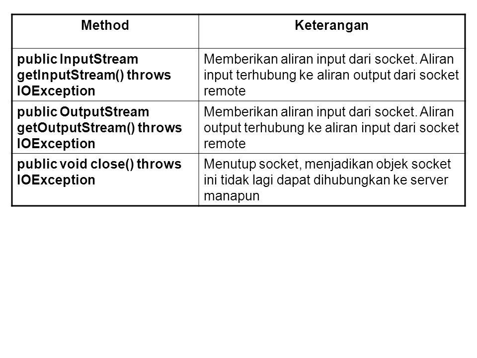Method Keterangan. public InputStream getInputStream() throws IOException.
