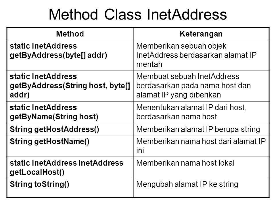 Method Class InetAddress