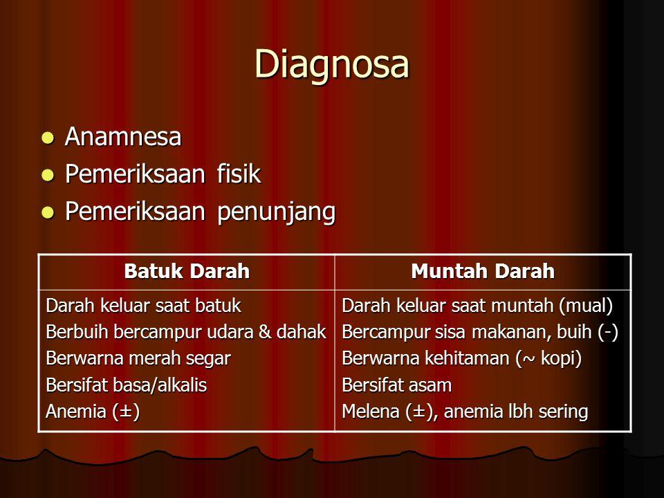 Diagnosa Anamnesa Pemeriksaan fisik Pemeriksaan penunjang Batuk Darah