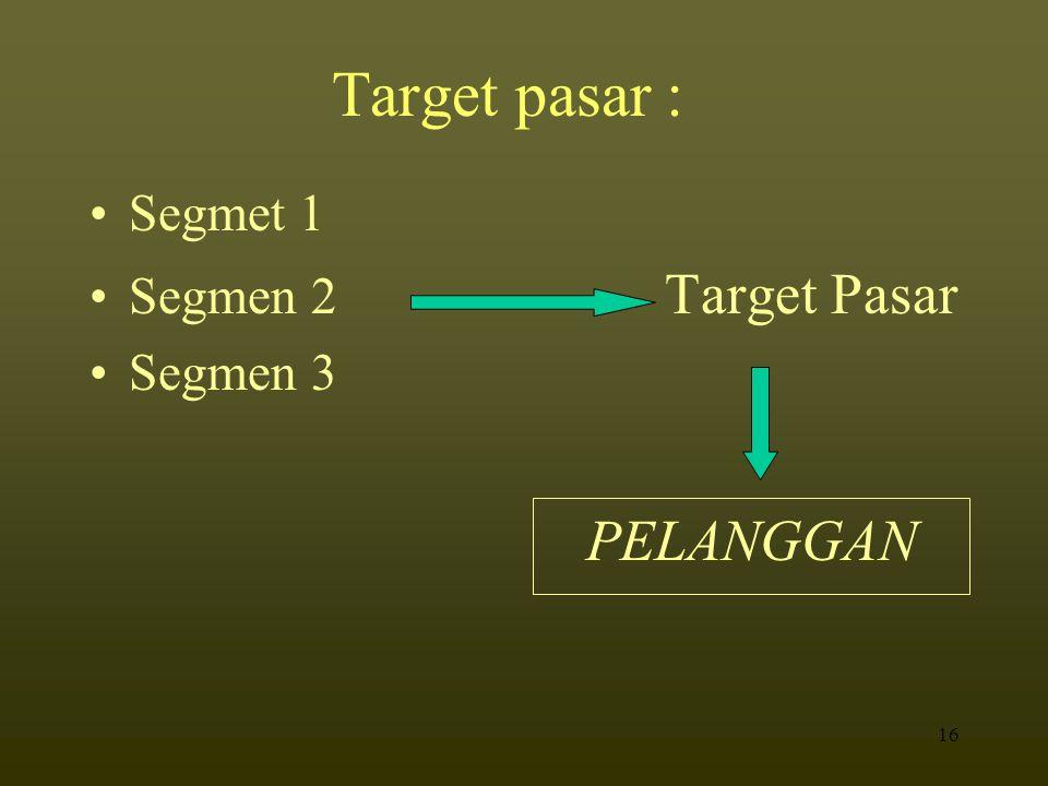 Target pasar : Segmet 1 Segmen 2 Target Pasar Segmen 3 PELANGGAN