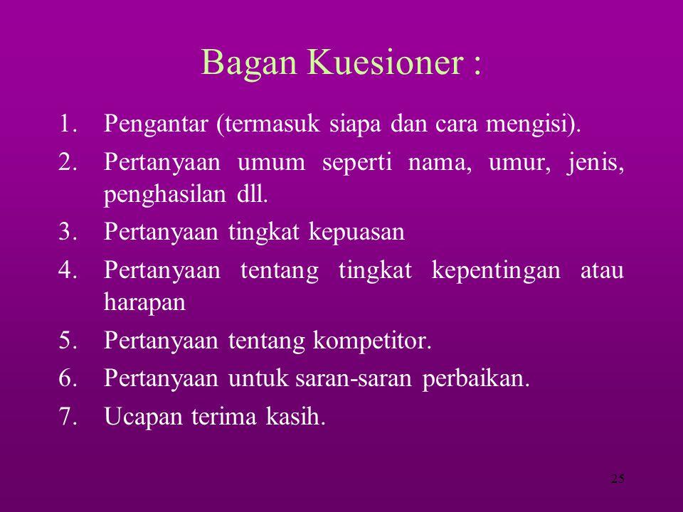 Bagan Kuesioner : Pengantar (termasuk siapa dan cara mengisi).