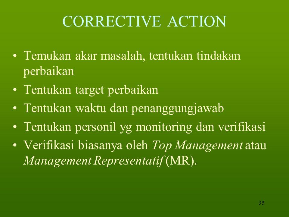 CORRECTIVE ACTION Temukan akar masalah, tentukan tindakan perbaikan