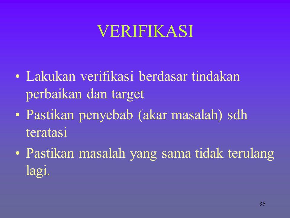 VERIFIKASI Lakukan verifikasi berdasar tindakan perbaikan dan target