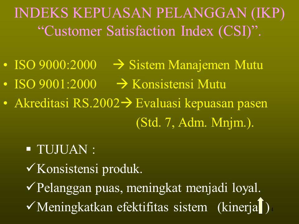 INDEKS KEPUASAN PELANGGAN (IKP) Customer Satisfaction Index (CSI) .